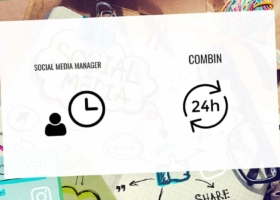 Combin: Digital Social Media Manager – Software for Interaction and Followers